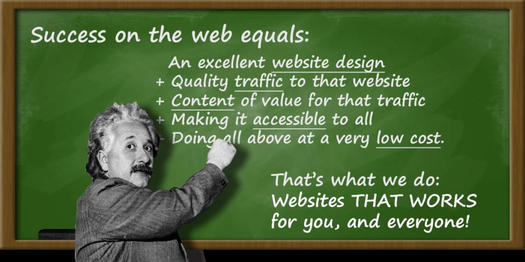 Centrix - Websites that work banner